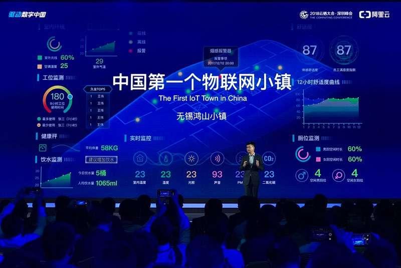 阿里巴巴进入物联网领域,5年内要连接100亿设备